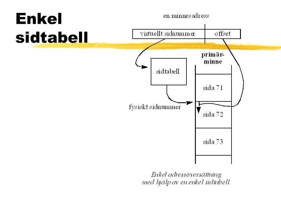 Sidfärgning zTricket kan användas i större cacheminnen zSidbytesalgoritmen väljer alltid sidor så att överlappande bitar ej ändras av TLB:n zHuvudminnet som cache för hårddisken - inte längre fullt associativt zFalska konflikter minskar eller försvinner