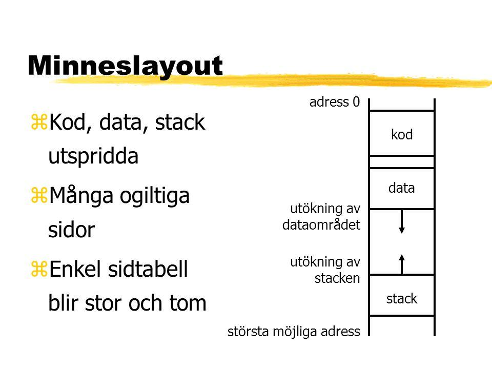 Minneslayout zKod, data, stack utspridda zMånga ogiltiga sidor zEnkel sidtabell blir stor och tom adress 0 största möjliga adress kod data stack utökning av dataområdet utökning av stacken