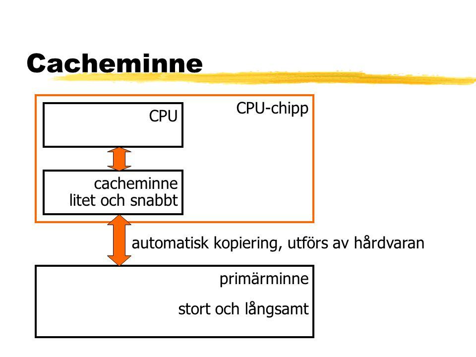 Cacheminne CPU-chipp CPU cacheminne litet och snabbt primärminne stort och långsamt automatisk kopiering, utförs av hårdvaran