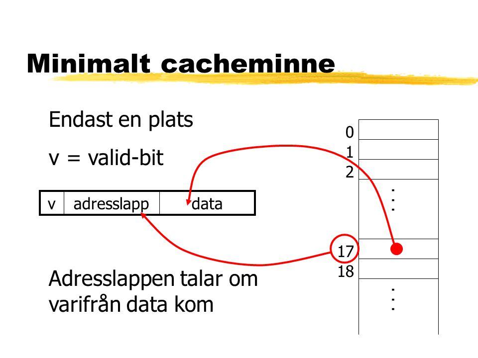 MUX (multiplexer) zUtgången följer den ingång som styrsignalerna anger MUX 01230123 styrsignaler, anger vilken ingång som väljs ingångar utgång 74LS153