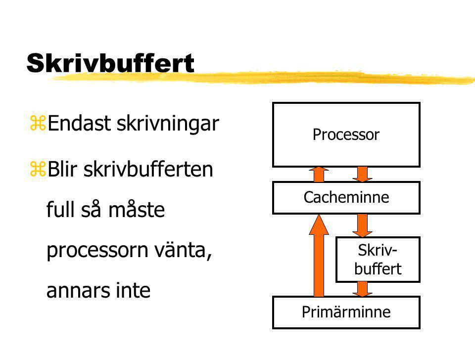 Skrivbuffert zEndast skrivningar zBlir skrivbufferten full så måste processorn vänta, annars inte Processor Cacheminne Skriv- buffert Primärminne