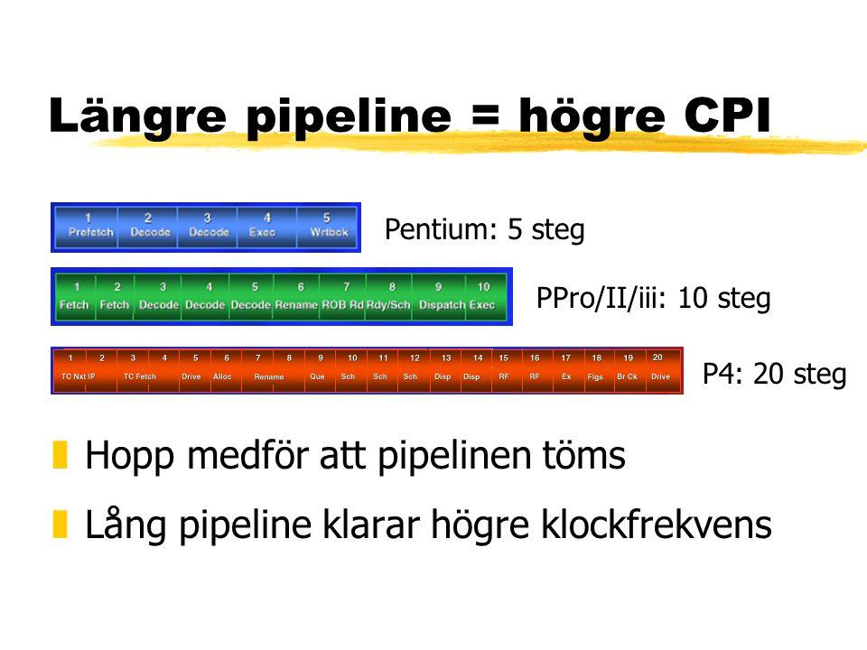 Längre pipeline = högre CPI zHopp medför att pipelinen töms zLång pipeline klarar högre klockfrekvens Pentium: 5 steg PPro/II/iii: 10 steg P4: 20 steg