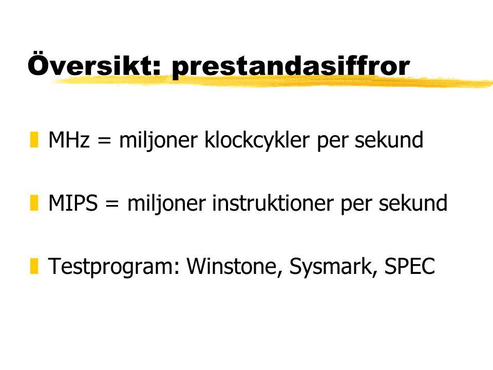 Översikt: prestandasiffror zMHz = miljoner klockcykler per sekund zMIPS = miljoner instruktioner per sekund zTestprogram: Winstone, Sysmark, SPEC