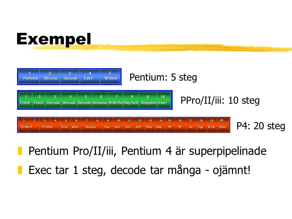 Exempel zPentium Pro/II/iii, Pentium 4 är superpipelinade zExec tar 1 steg, decode tar många - ojämnt.