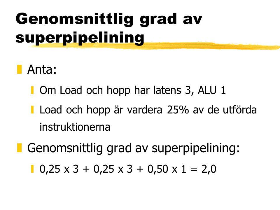Genomsnittlig grad av superpipelining zAnta: yOm Load och hopp har latens 3, ALU 1 yLoad och hopp är vardera 25% av de utförda instruktionerna zGenomsnittlig grad av superpipelining: y0,25 x 3 + 0,25 x 3 + 0,50 x 1 = 2,0