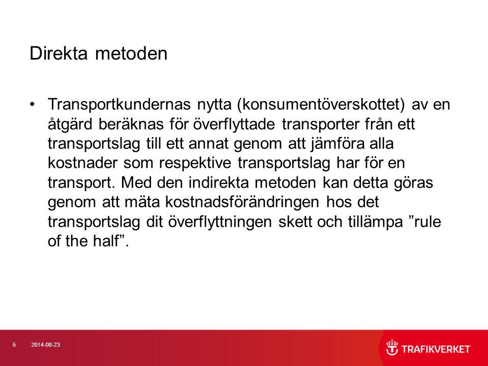 52014-08-23 Direkta metoden Transportkundernas nytta (konsumentöverskottet) av en åtgärd beräknas för överflyttade transporter från ett transportslag
