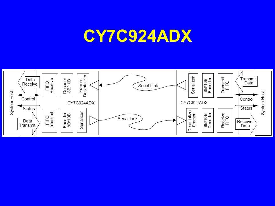 CY7C924ADX