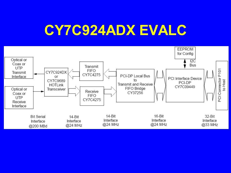 CY7C924ADX EVALC
