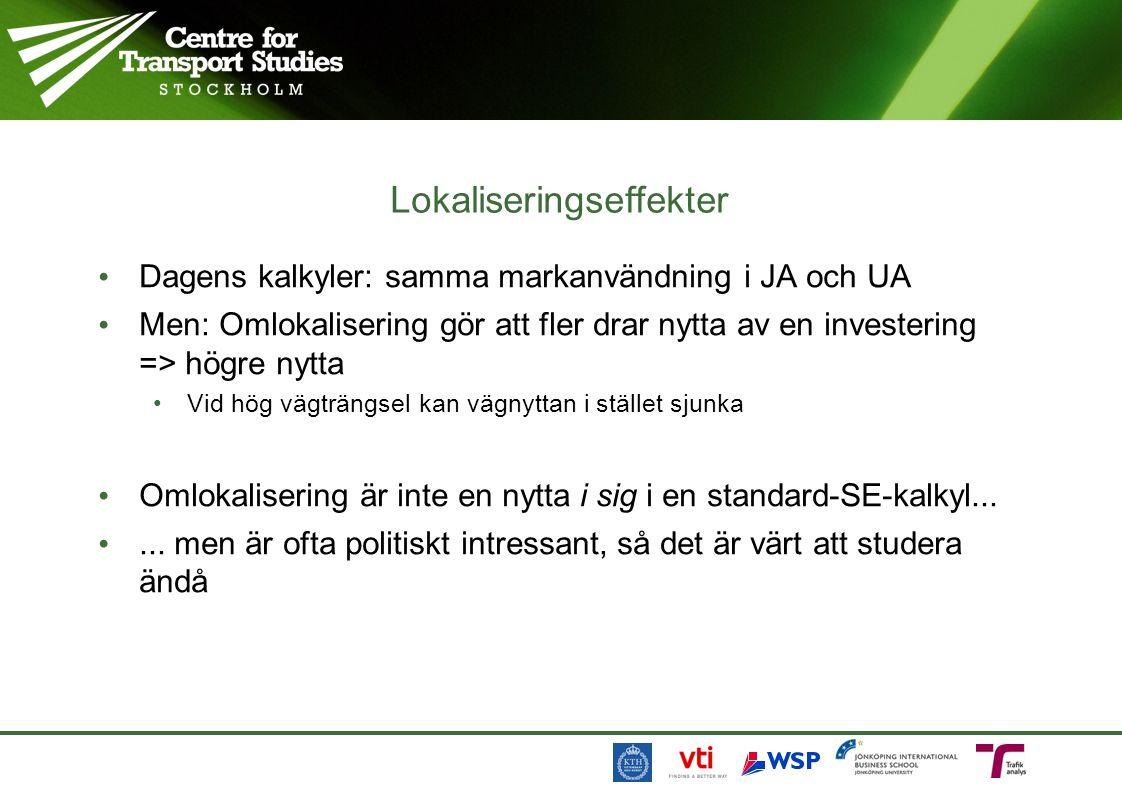 Lokaliseringseffekter Dagens kalkyler: samma markanvändning i JA och UA Men: Omlokalisering gör att fler drar nytta av en investering => högre nytta V