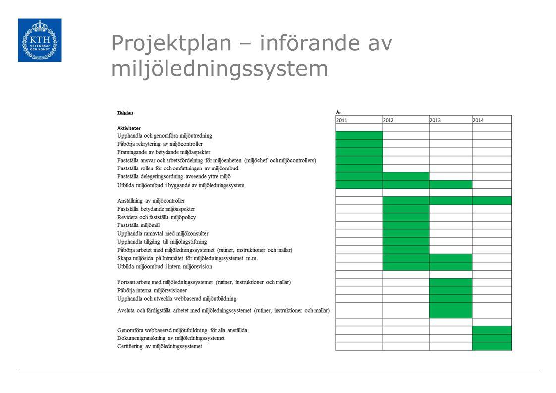 Förslag till beslut Rektor beslutar att arbetsmodell för införande av miljöledningssystem på KTH skall vara ISO 14001.