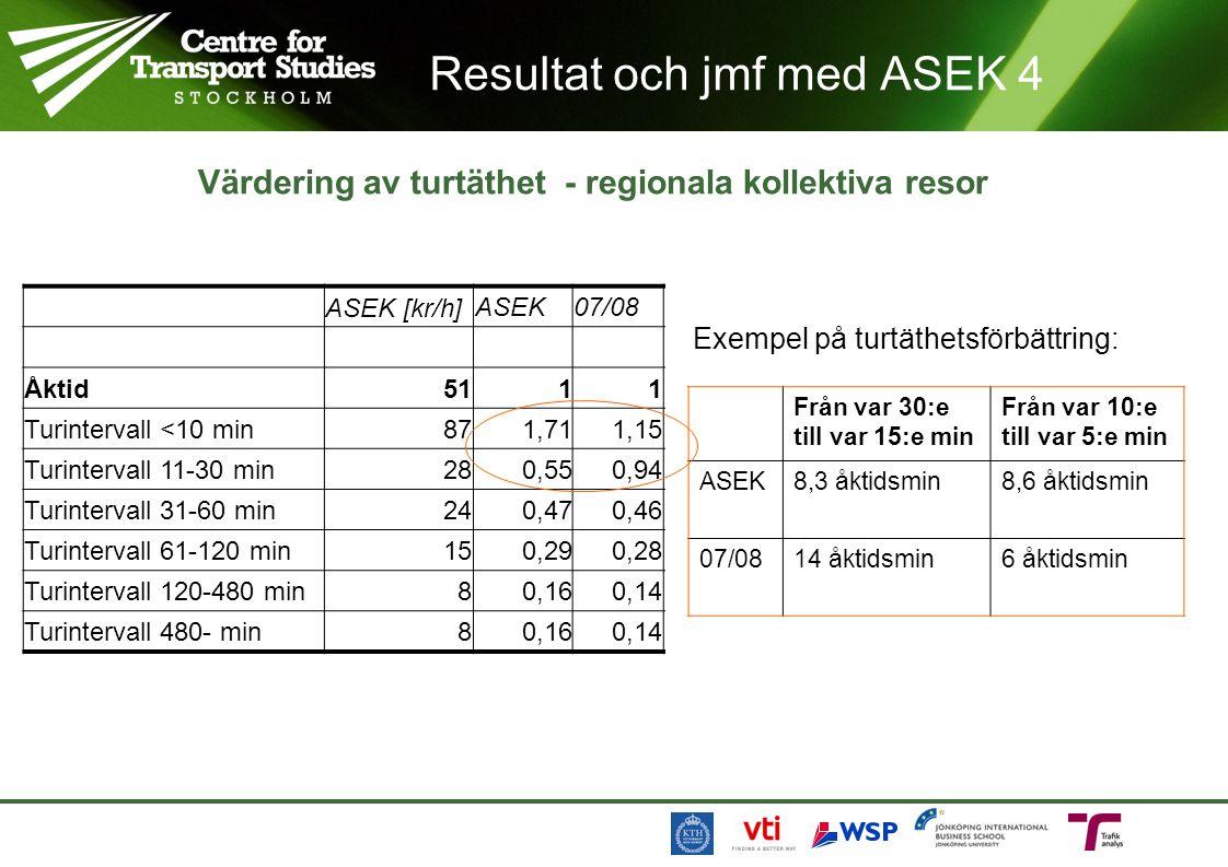 Resultat och jmf med ASEK 4 Värdering av turtäthet - regionala kollektiva resor ASEK [kr/h]ASEK07/08Tåg 07/08 [kr/h] Buss 07/08 [kr/h] arb.övr.arb.övr.