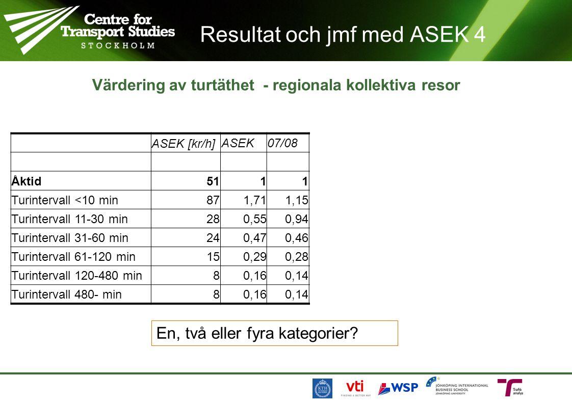 Resultat och jmf med ASEK 4 Värdering av turtäthet - regionala kollektiva resor ASEK [kr/h]ASEK07/08Tåg 07/08 [kr/h] Buss 07/08 [kr/h] Åktid5111 Turin