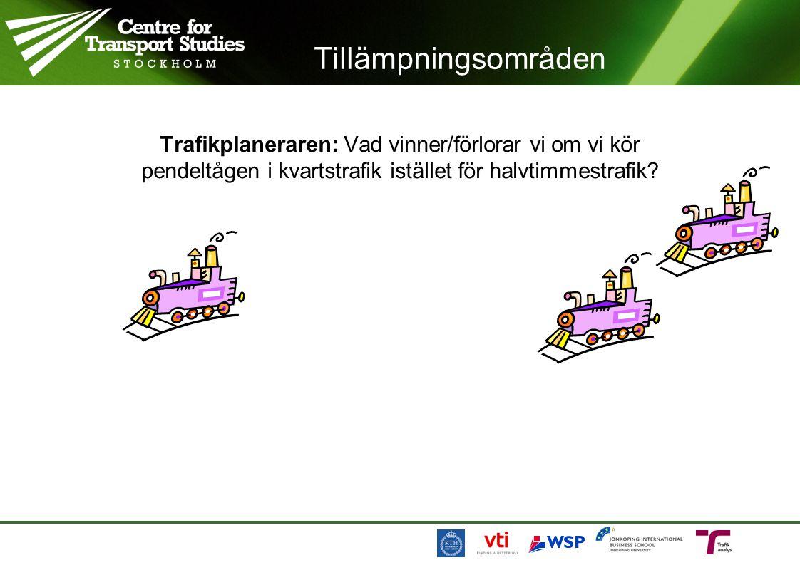 Tillämpningsområden Trafikplaneraren: Vad vinner/förlorar vi om vi kör pendeltågen i kvartstrafik istället för halvtimmestrafik?