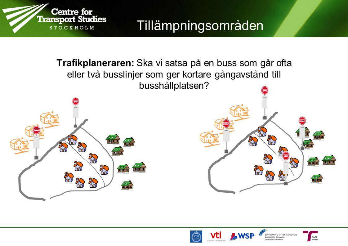 Tillämpningsområden Trafikplaneraren: Ska vi satsa på en buss som går ofta eller två busslinjer som ger kortare gångavstånd till busshållplatsen