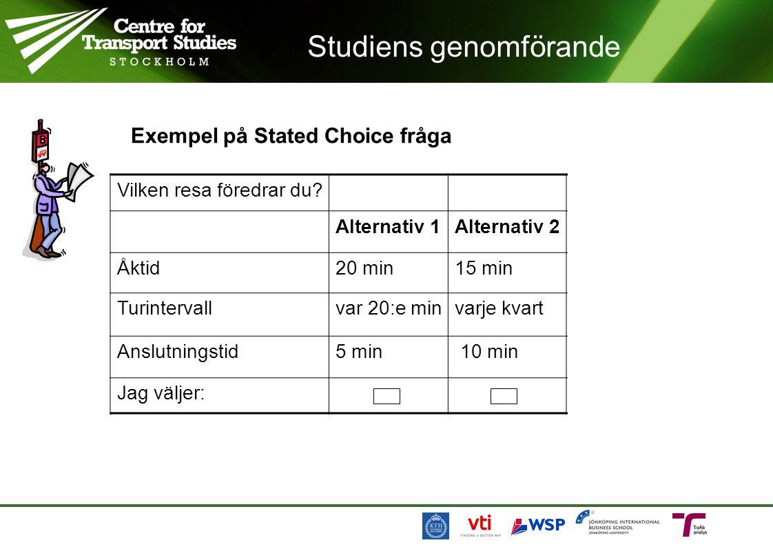 Studiens genomförande Exempel på Stated Choice fråga Vilken resa föredrar du? Alternativ 1Alternativ 2Parametrar Åktid20 min15 min  Åktid Turinterva