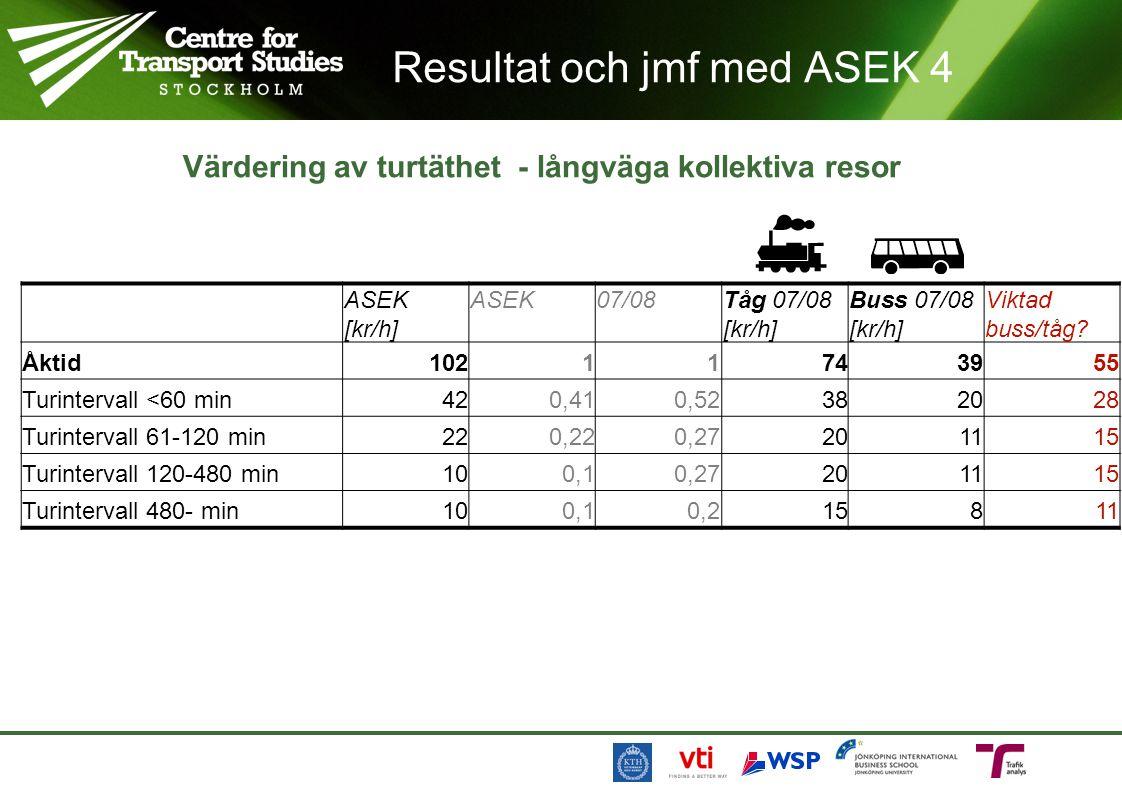Resultat och jmf med ASEK 4 Värdering av turtäthet - långväga kollektiva resor ASEK [kr/h] ASEK07/08Tåg 07/08 [kr/h] Buss 07/08 [kr/h] Viktad buss/tåg