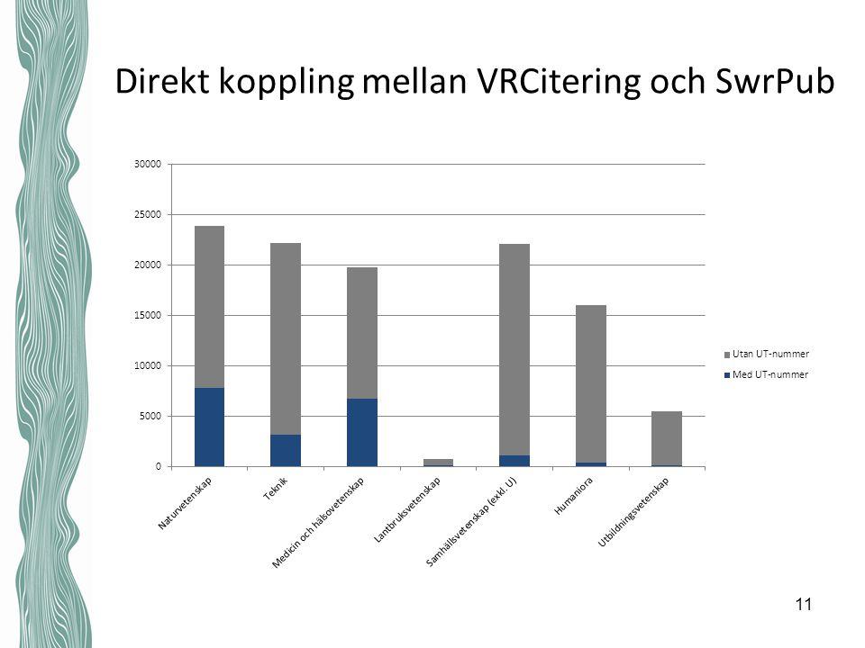 Direkt koppling mellan VRCitering och SwrPub 11