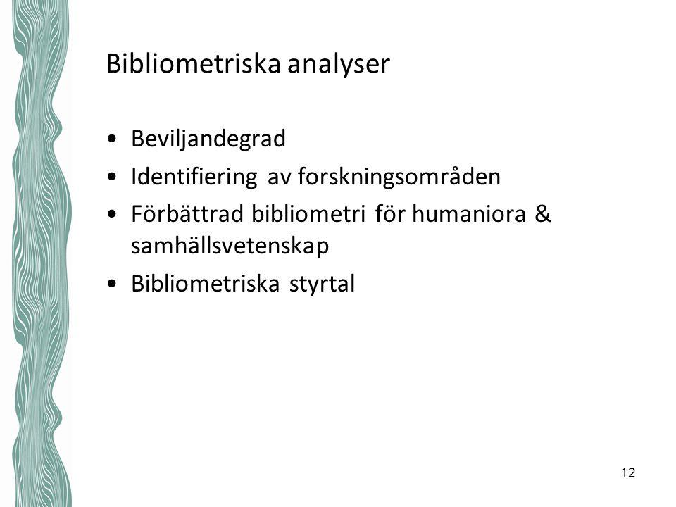 Bibliometriska analyser Beviljandegrad Identifiering av forskningsområden Förbättrad bibliometri för humaniora & samhällsvetenskap Bibliometriska styr