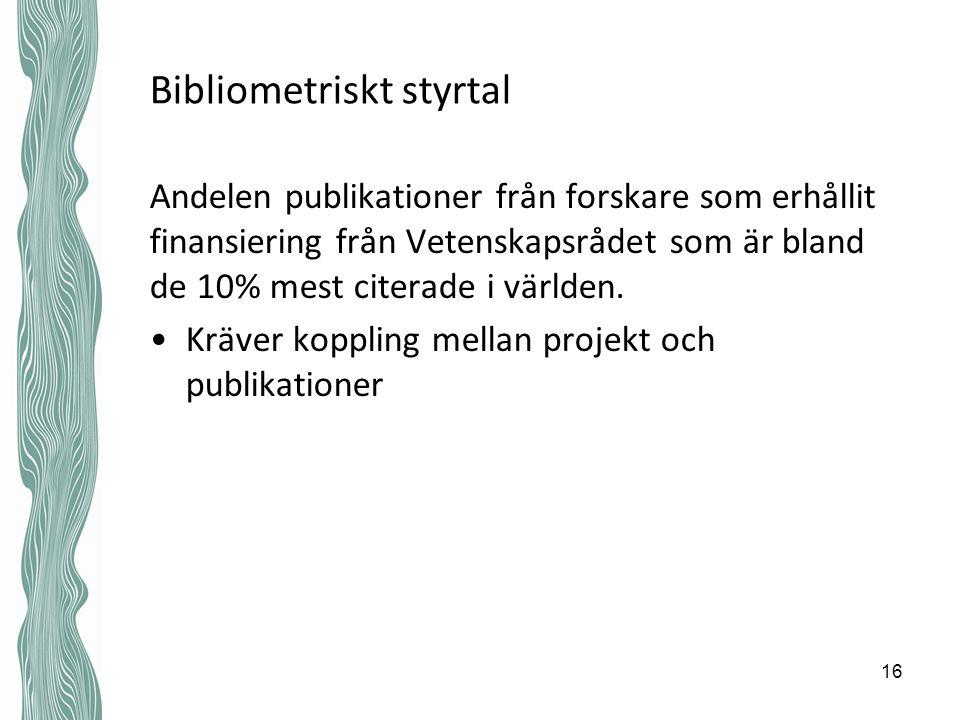 Bibliometriskt styrtal Andelen publikationer från forskare som erhållit finansiering från Vetenskapsrådet som är bland de 10% mest citerade i världen.
