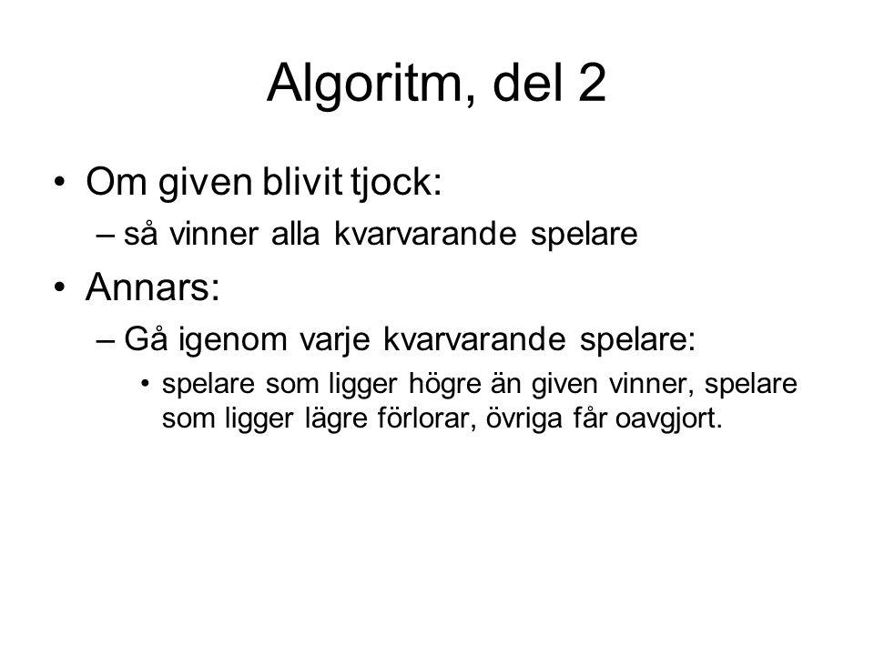 Algoritm, del 2 Om given blivit tjock: –så vinner alla kvarvarande spelare Annars: –Gå igenom varje kvarvarande spelare: spelare som ligger högre än given vinner, spelare som ligger lägre förlorar, övriga får oavgjort.
