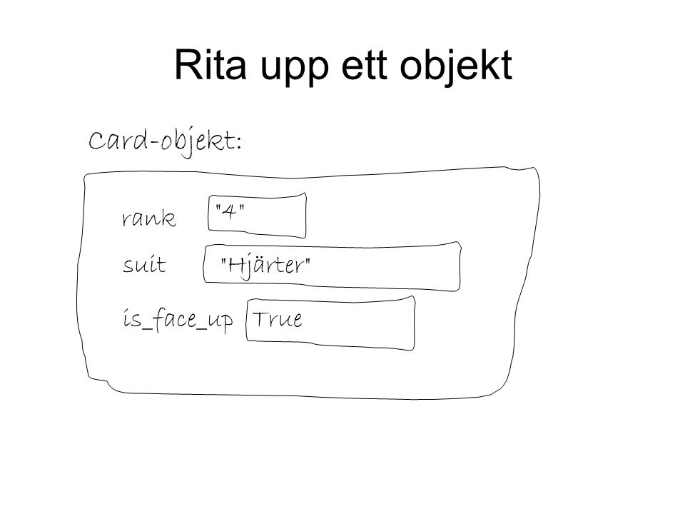 Rita upp ett objekt Card-objekt: rank suit is_face_up 4 Hjärter True
