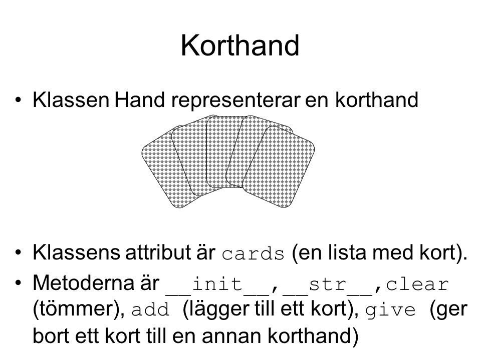 Korthand Klassen Hand representerar en korthand Klassens attribut är cards (en lista med kort). Metoderna är __init__,__str__,clear (tömmer), add (läg