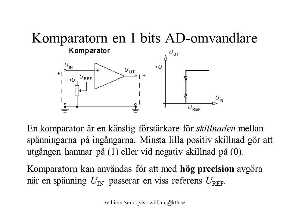 Komparatorn en 1 bits AD-omvandlare En komparator är en känslig förstärkare för skillnaden mellan spänningarna på ingångarna. Minsta lilla positiv ski