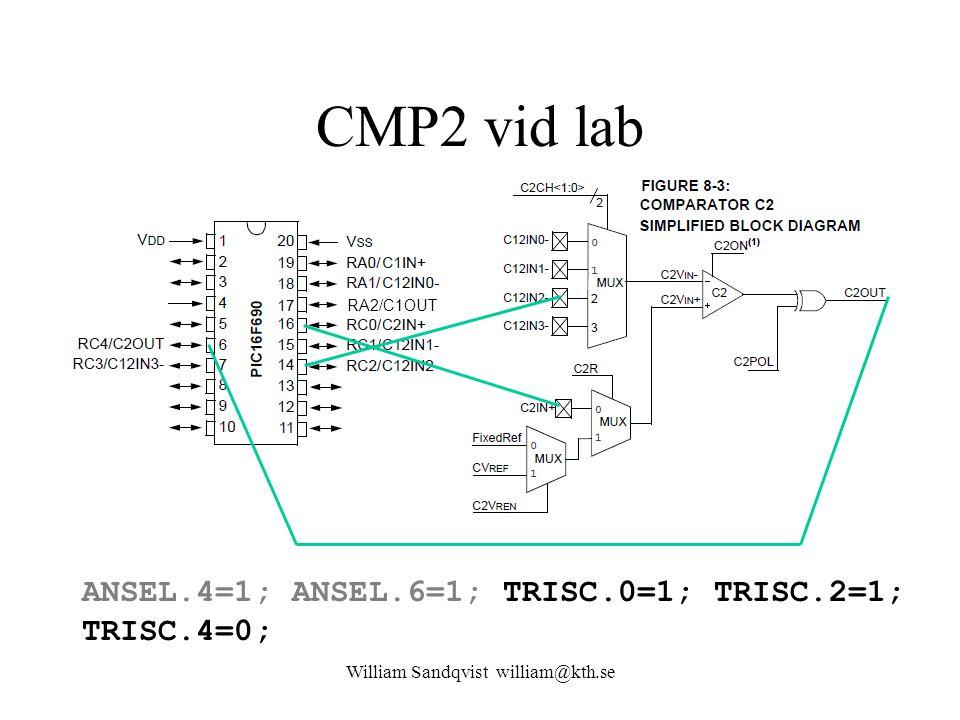 Control registers William Sandqvist william@kth.se