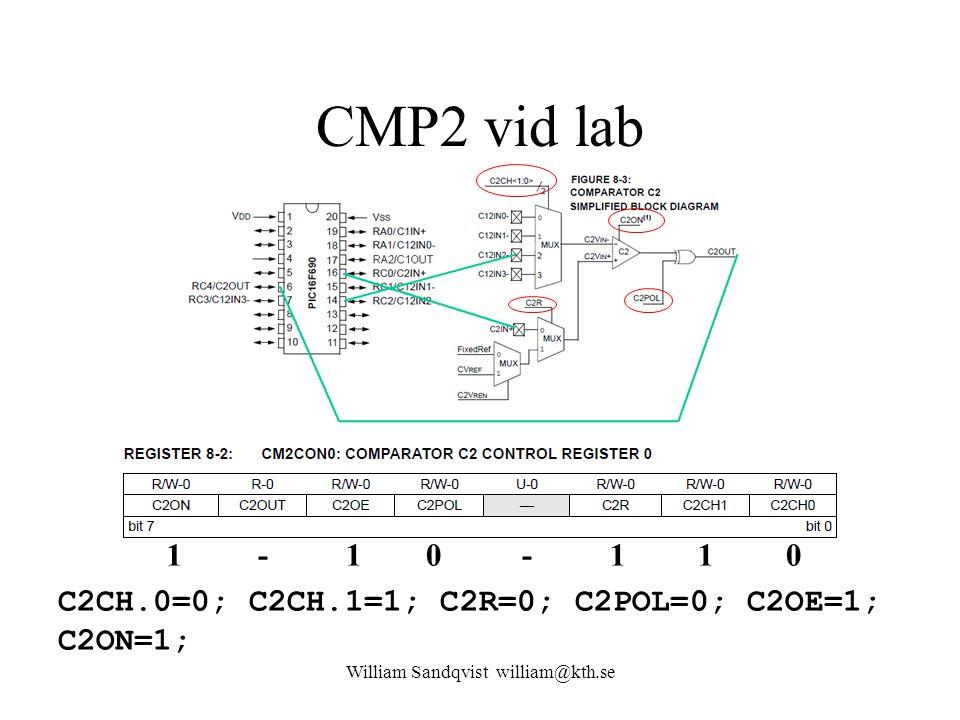 CMP2 vid lab William Sandqvist william@kth.se C2CH.0=0; // C12IN2- C2CH.1=1; // C12IN2- C2R=0; // C2IN+ C2POL=0; // not invert SR1=0; // no SR-latch C2OE=1; // out to pin C2ON=1; // C2 on ANSEL.4=1; // analog ANSEL.6=1; // analog TRISC.0=1; // RC0 input TRISC.2=1; // RC2 input TRISC.4=0; // RC4 output Med dessa inställningar använder vi komparator 2 som fristående komponent.