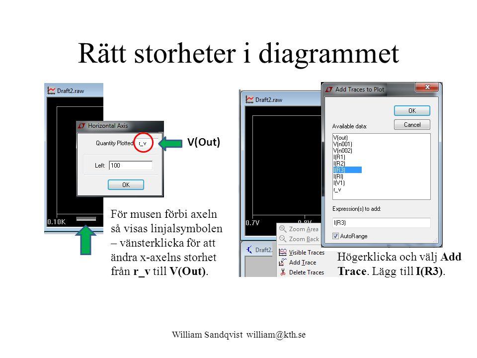 William Sandqvist william@kth.se Rätt storheter i diagrammet För musen förbi axeln så visas linjalsymbolen – vänsterklicka för att ändra x-axelns stor