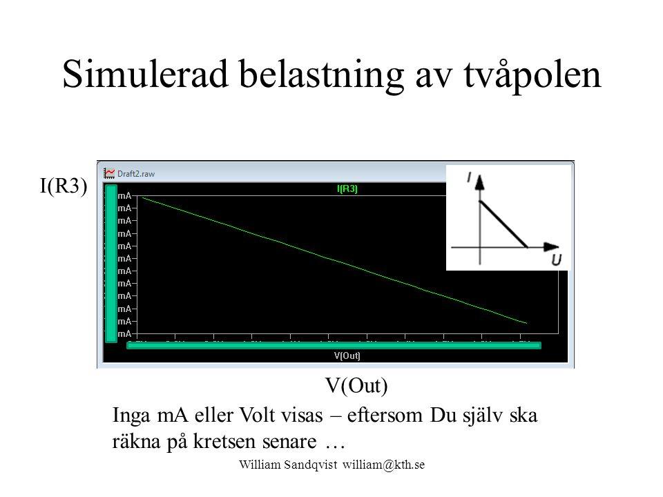 William Sandqvist william@kth.se Simulerad belastning av tvåpolen Inga mA eller Volt visas – eftersom Du själv ska räkna på kretsen senare … I(R3) V(O