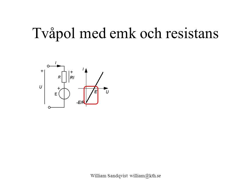 William Sandqvist william@kth.se Tvåpol med emk och resistans Kretsen avger effekt.