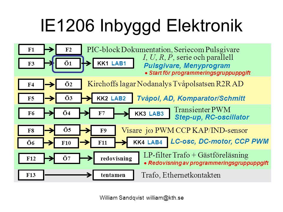 William Sandqvist william@kth.se Ersättningsresistans (1.10) a) R ERS = 10/2 = 5 k  b) R ERS = 5/2 + 5/2 = 5 k 
