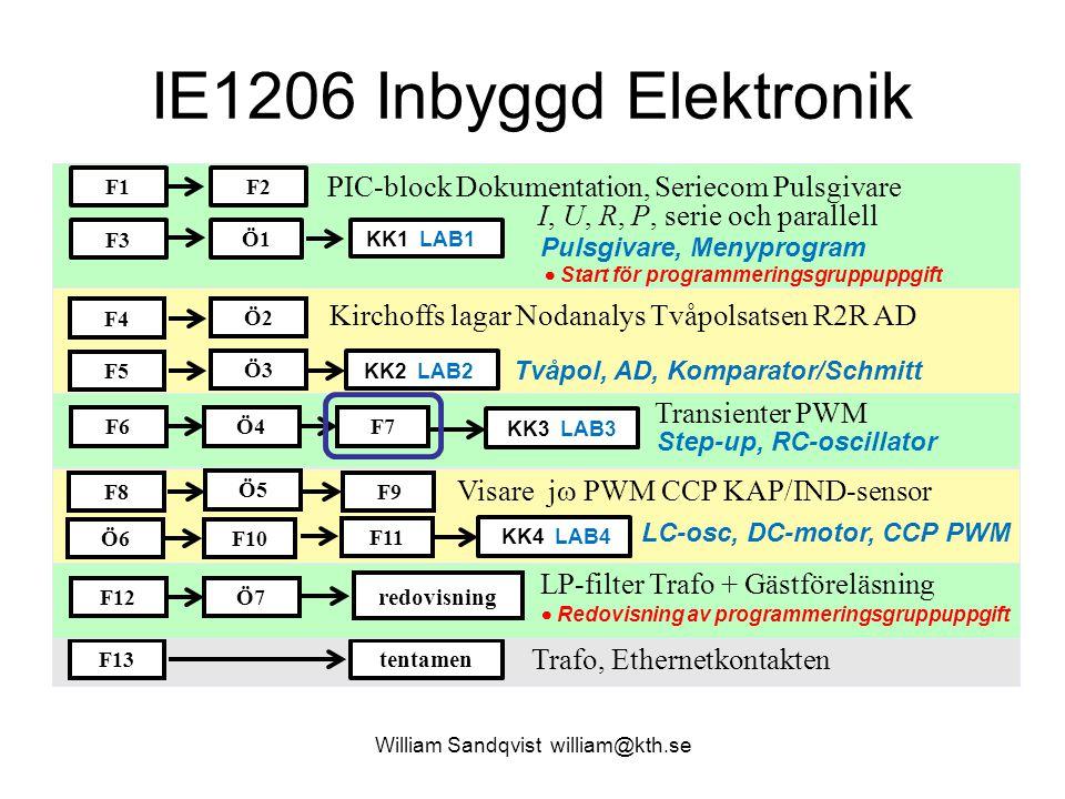 William Sandqvist william@kth.se Magnetism? Vad kommer Du ihåg om magnetism och elektromagnetism?