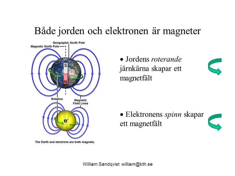 Både jorden och elektronen är magneter  Jordens roterande järnkärna skapar ett magnetfält  Elektronens spinn skapar ett magnetfält