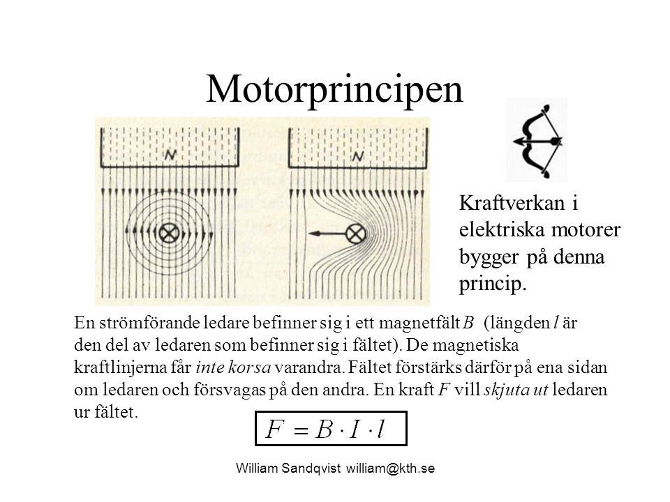 Motorprincipen En strömförande ledare befinner sig i ett magnetfält B (längden l är den del av ledaren som befinner sig i fältet). De magnetiska kraft