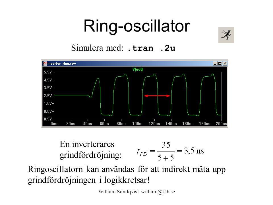 Ring-oscillator Simulera med:.tran.2u En inverterares grindfördröjning: William Sandqvist william@kth.se Ringoscillatorn kan användas för att indirekt