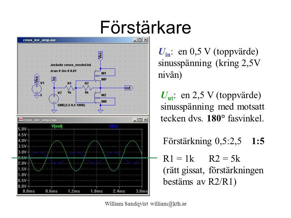 Förstärkare William Sandqvist william@kth.se U in : en 0,5 V (toppvärde) sinusspänning (kring 2,5V nivån) U ut : en 2,5 V (toppvärde) sinusspänning me