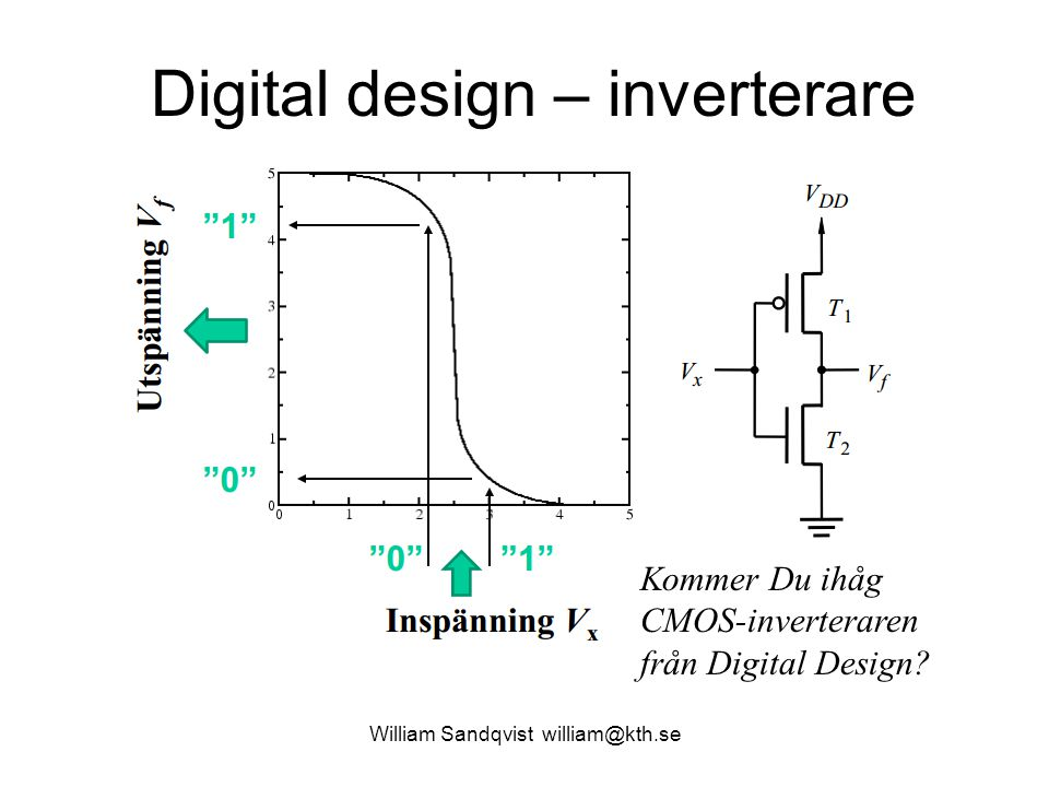 Digital design – inverterare Kommer Du ihåg CMOS-inverteraren från Digital Design?