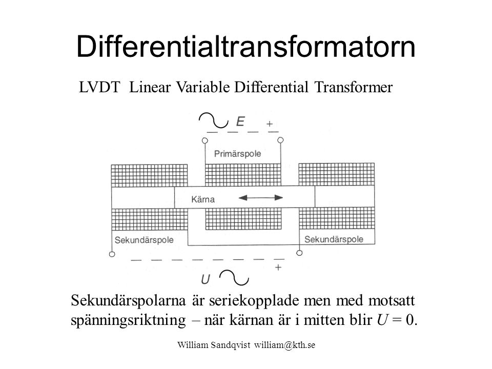 Differentialtransformatorn William Sandqvist william@kth.se LVDT Linear Variable Differential Transformer Sekundärspolarna är seriekopplade men med mo