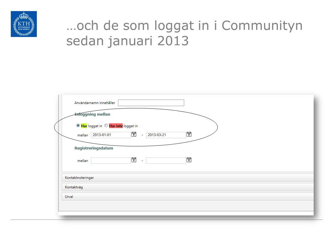 …och de som loggat in i Communityn sedan januari 2013