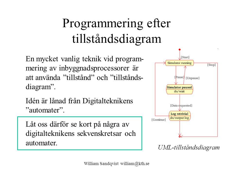 Programmering efter tillståndsdiagram En mycket vanlig teknik vid program- mering av inbyggnadsprocessorer är att använda tillstånd och tillstånds- diagram .