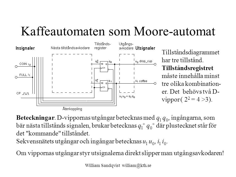 William Sandqvist william@kth.se Kaffeautomaten som Moore-automat Beteckningar.