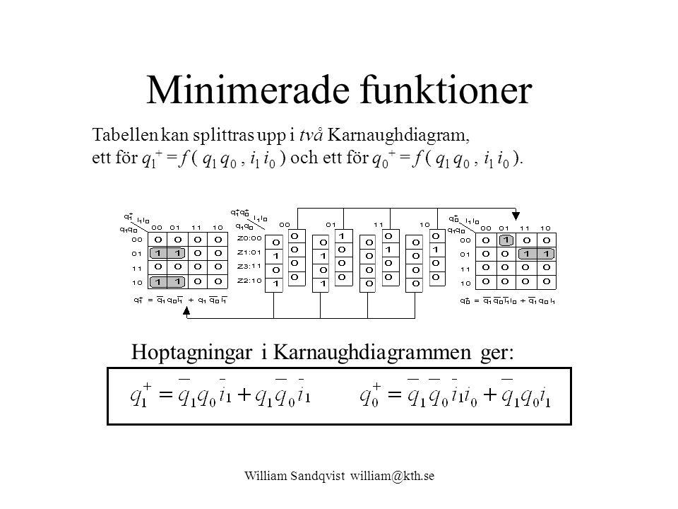 William Sandqvist william@kth.se Minimerade funktioner Tabellen kan splittras upp i två Karnaughdiagram, ett för q l + = f ( q l q 0, i l i 0 ) och ett för q 0 + = f ( q l q 0, i l i 0 ).