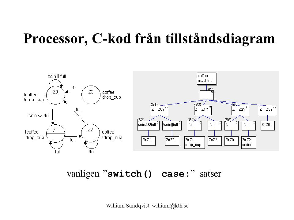 "William Sandqvist william@kth.se Processor, C-kod från tillståndsdiagram vanligen "" switch() case: "" satser"