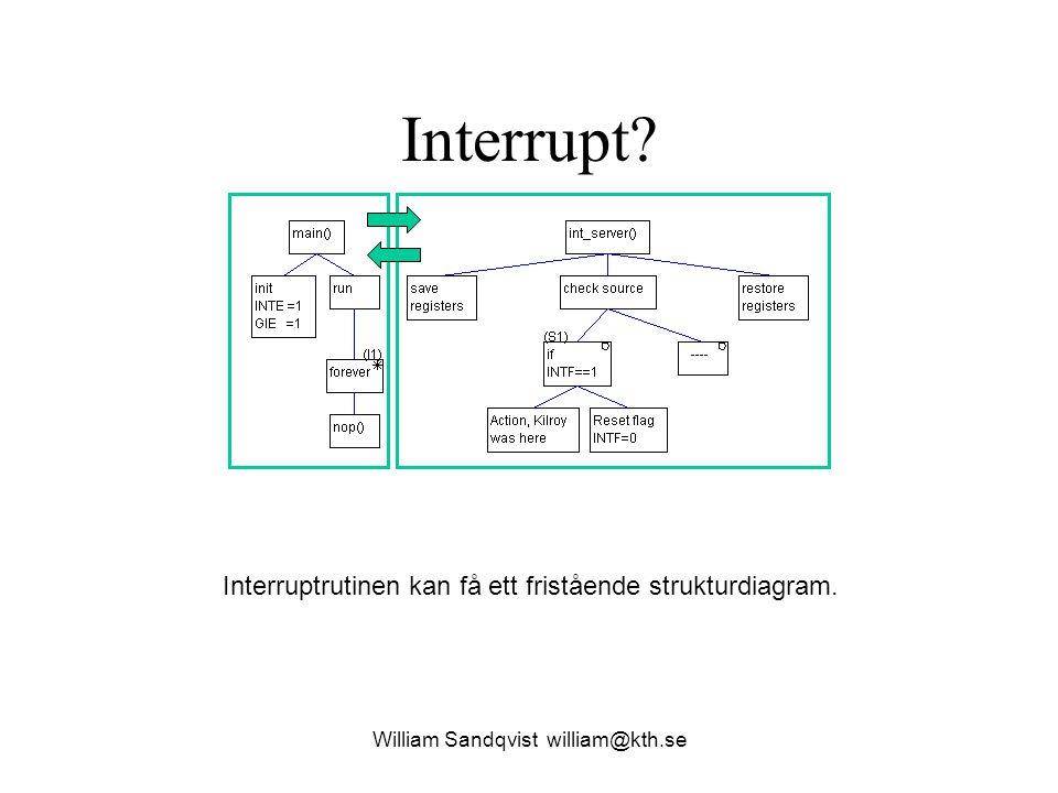 Interrupt? Interruptrutinen kan få ett fristående strukturdiagram.