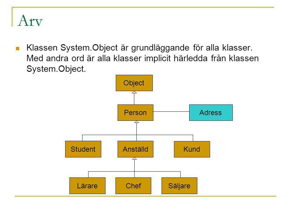 Klassen System.Object är grundläggande för alla klasser.