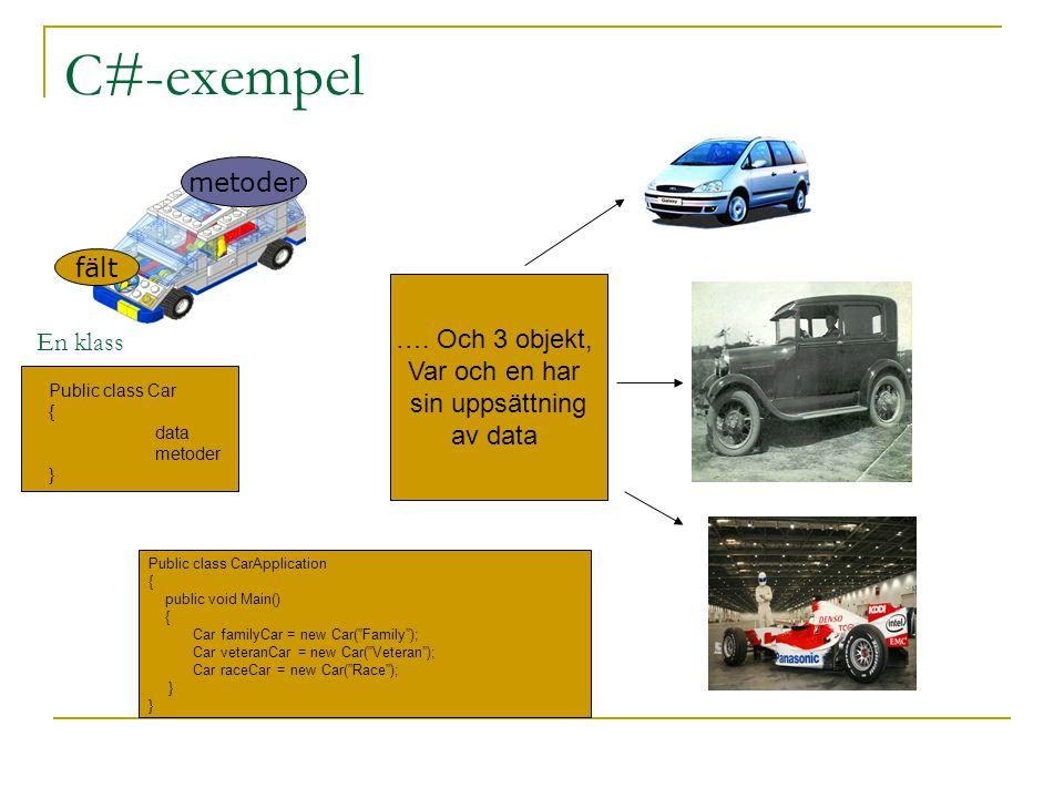 "Public class CarApplication { public void Main() { Car familyCar = new Car(""Family""); Car veteranCar = new Car(""Veteran""); Car raceCar = new Car(""Race"