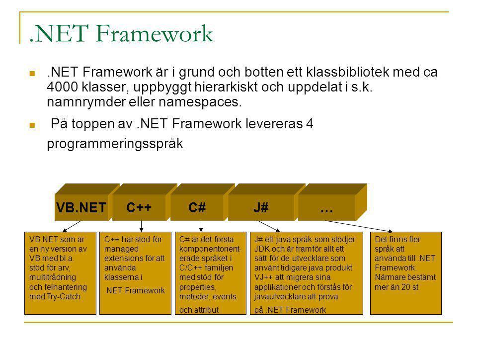 .NET Framework.NET Framework är i grund och botten ett klassbibliotek med ca 4000 klasser, uppbyggt hierarkiskt och uppdelat i s.k. namnrymder eller n