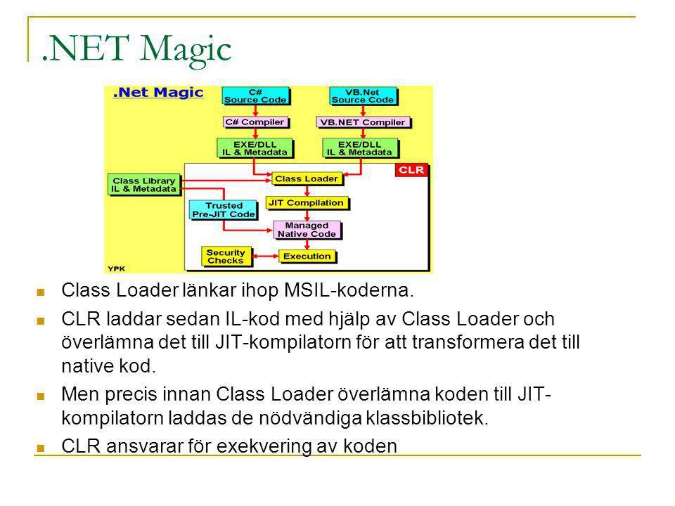 .NET Magic Class Loader länkar ihop MSIL-koderna. CLR laddar sedan IL-kod med hjälp av Class Loader och överlämna det till JIT-kompilatorn för att tra